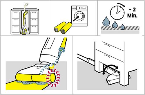 Limpadora de Estofados e Carpetes