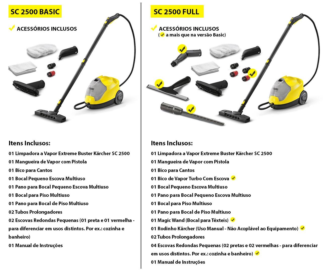 Comparativo das Versões SC 2500 Karcher